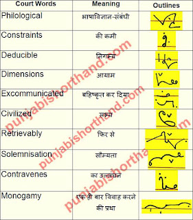 court-shorthand-outlines-03-april-2021