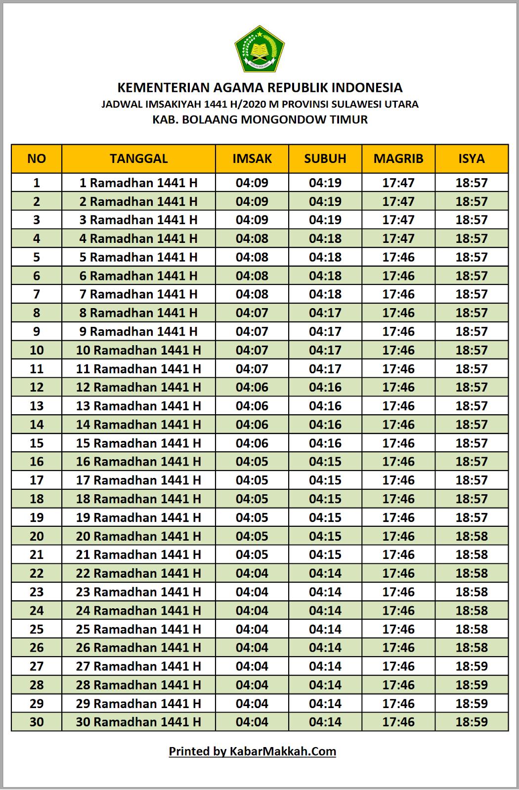 Jadwal Puasa Bolaang Mongondow Timur 2020
