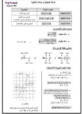 ملخصات مادة الرياضيات الرابعة متوسط  2021ملخصات مادة الرياضيات الرابعة متوسط  2021