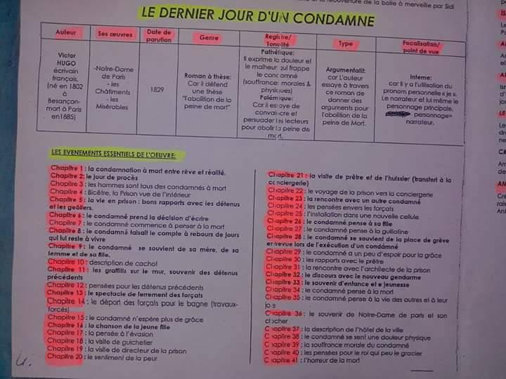 ملخص روايات اللغة الفرنسية للأولى باكالوريا، Antigone ،La boite à merveille، Le dernier jour d'un comdamne