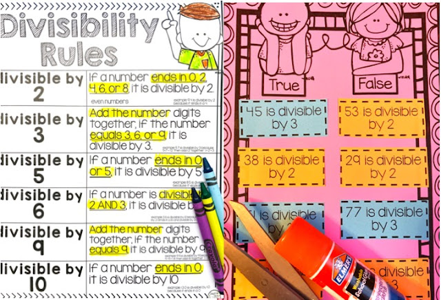 https://www.teacherspayteachers.com/Product/Divisibility-Rules-4942636?utm_source=countontricia.com&utm_campaign=Divisibility%20Rules