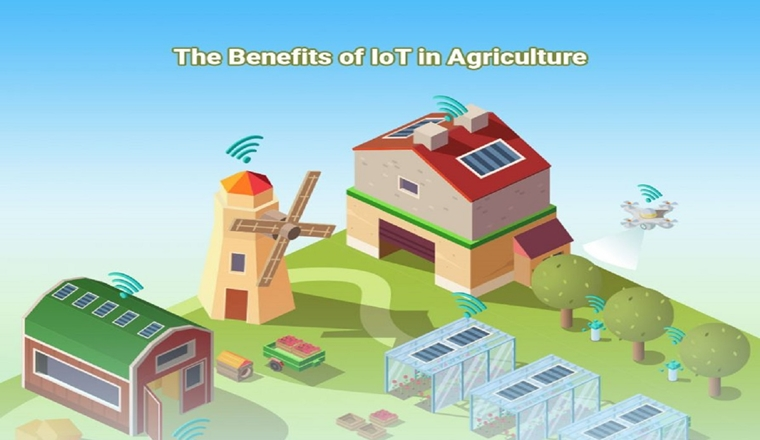 The Benefits of IoT in Agriculture #infographic