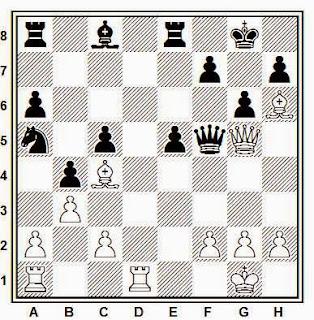 Posición de la partida de ajedrez Chunko - Marquez (Buenos Aires, 1990)