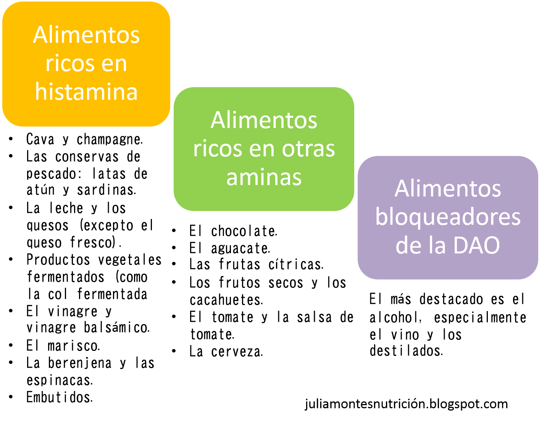 Alimentos que contienen histamina
