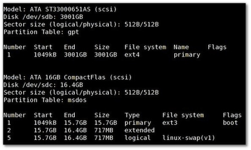Best Disk Partition Managers for Linux | TechSource