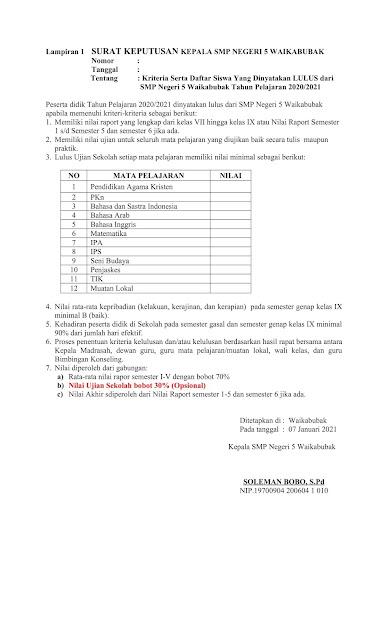Kriteria Kelulusan Siswa Jenjang SMP/ MTs