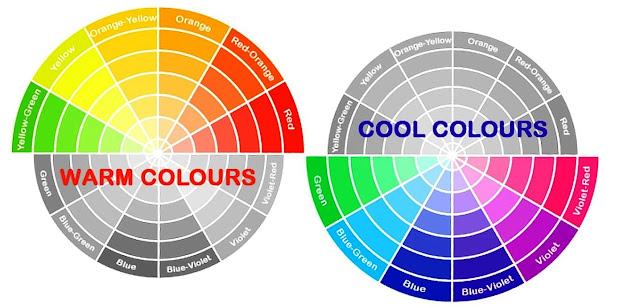Roda warna hangat dan warna dingin