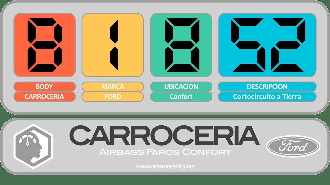 CODIGOS DE FALLA: Ford (B1800-B18FF) Carrocería | OBD2 | DTC