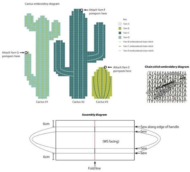 how-to-crochet-a-cactus-bag