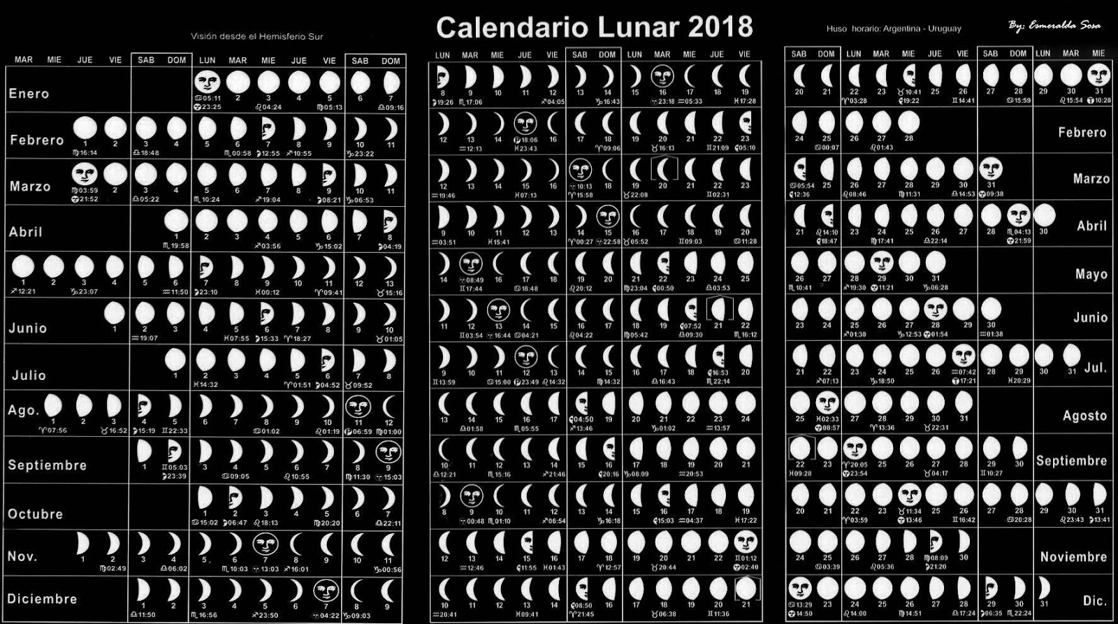 2017 December Full Moon >> esplaobs: CALENDARIO LUNAR 2018
