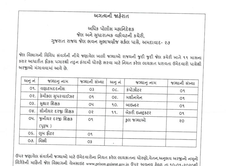 Gujarat Prisons Department Recruitment for Various Posts 2020