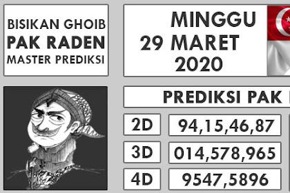 Prediksi Togel Singapore 29 Maret 2020