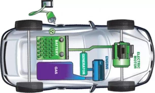 Tipe dan jenis kendaraan listrik yang ada di pasar-3