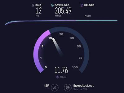 1) موقع SpeedTest Dot Net