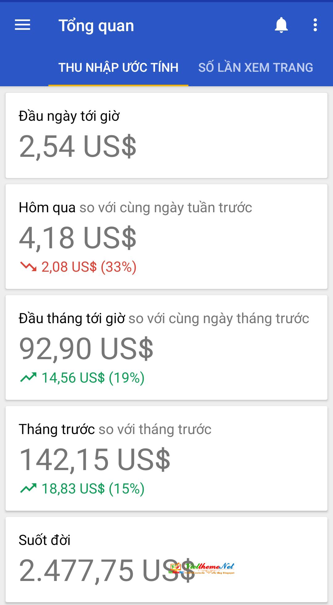 Khoản thu nhập đến từ quảng cáo Google Adsense
