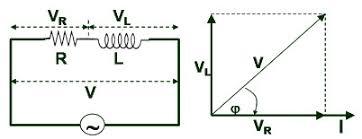 Rangkaian seri rl rc dan rlc pada listrik ac nyari fisika jika ccuart Images
