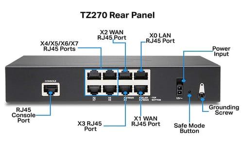 SonicWall 02-SSC-2821 TZ270 Network Security Appliance