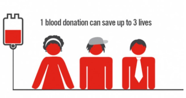 Alasan Serta Manfaat Donor Darah Yang Perlu Kamu Ketahui