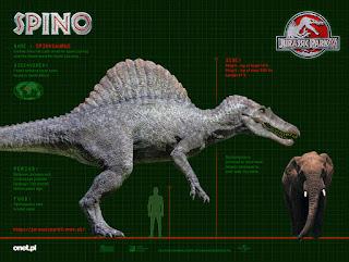 Tamaño del Spinosaurus