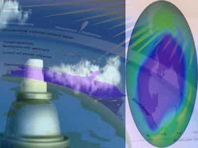 zat perusak ozon yang utama dan paling rendah masa aktifnya