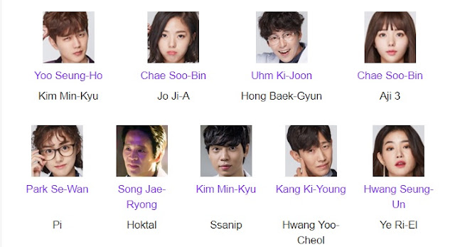 Pemeran Drama Korea I'm Not A Robot