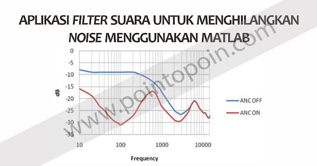 Aplikasi Filter Suara Untuk Menghilangkan Noise Menggunakan MATLAB