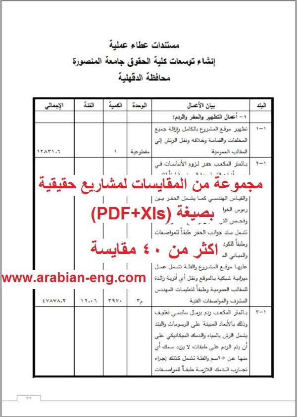 مجموعة من المقايسات لمشاريع حقيقية بصيغة (PDF+Xls) اكثر من 40 مقايسة | المهندس العربي