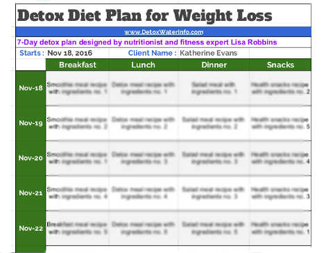 7-day detox diet plan to lose weight