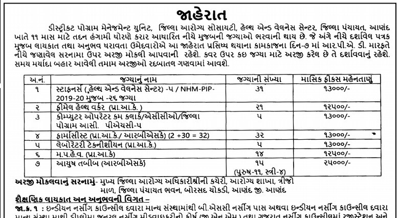 District Health Society Anand Recruitment