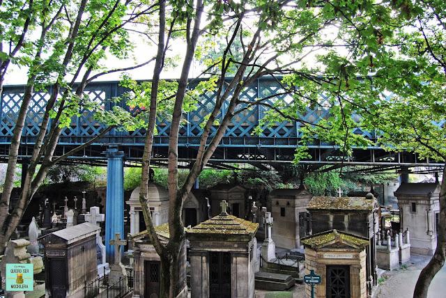 Cementerio Montmatre, París