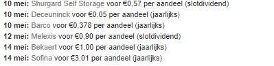 ex-dividend overzicht mei 2021 aandelen België