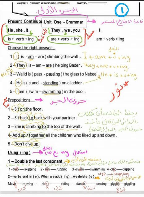 شرح قواعد الوحدة الاولي والثانية والثالثة في اللغة الانجليزية للصف الرابع الفصل الدراسي الاول 2018-2019