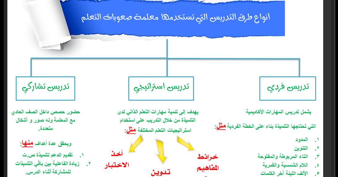 استراتيجيات تدريس صعوبات التعلم pdf