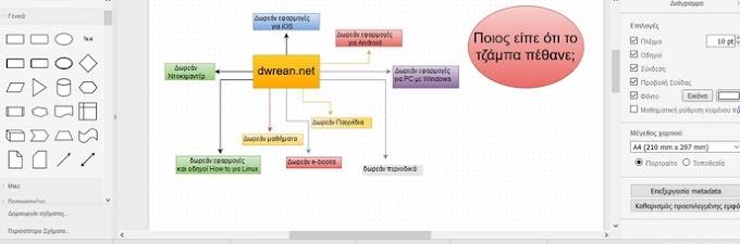 draw.io - Φτιάξτε δωρεάν εντυπωσιακά διαγράμματα (στα Ελληνικά)