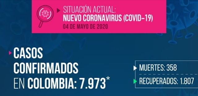 Por covid 19 ya son 358 los muertos en Colombia