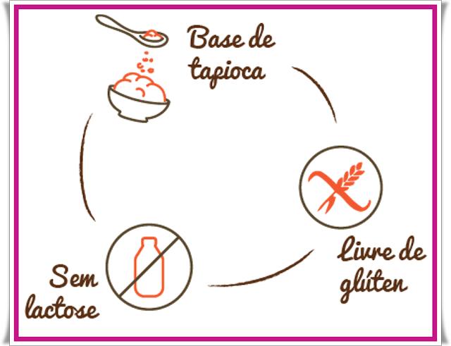 Pão de Tapioca,alimentos zero lactose e sem glúten,feito de tapioca,como fazer o Mixtap de Brownie,biscoitos Xilitoca são saborosos,Xilitoca Fit batata doce