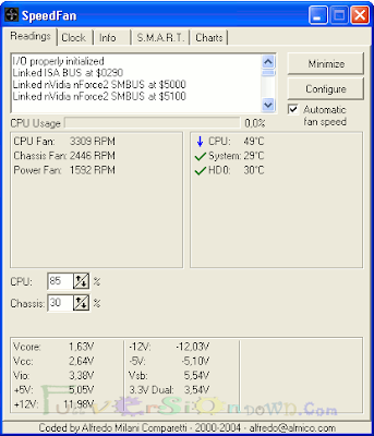 Download SpeedFan Latest Free
