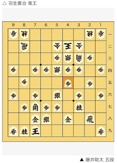 朝日杯将棋オープン戦 藤井聡太 五段 対 羽生善治 竜王
