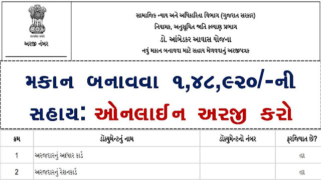 Gujarat Makan Sahay Yojana: Ambedkar Awas Yojana Gujarat 2020