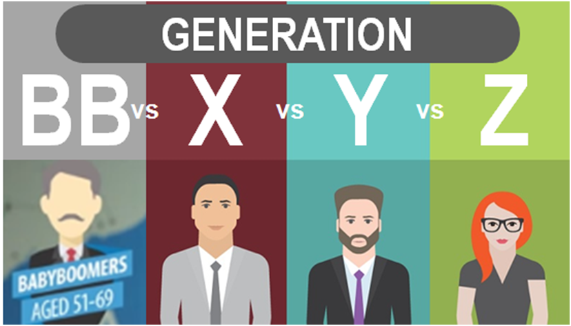 The Whys and Hows of Generations Research