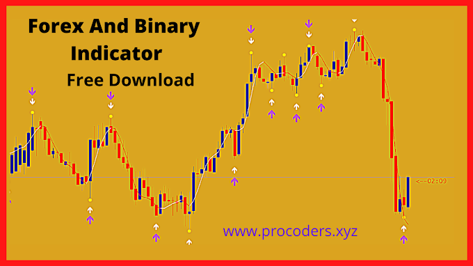 forex and binary trading indicator procoders.xyz