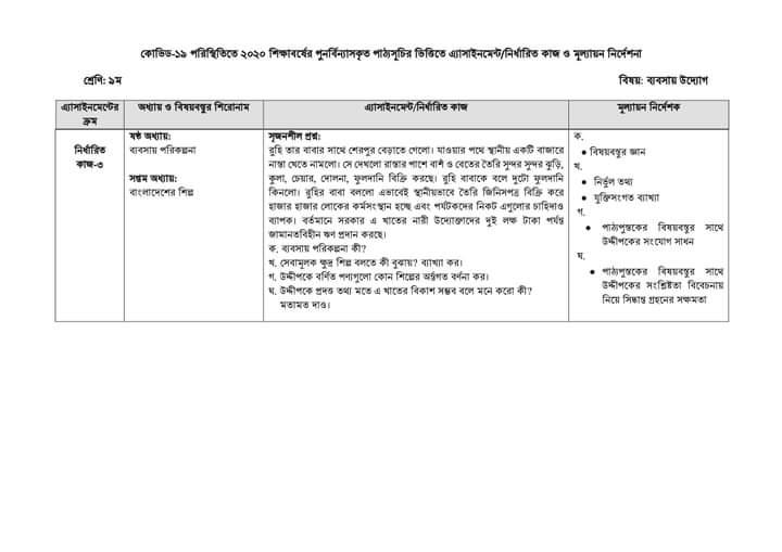 নবম/৯ম শ্রেণির ব্যবসায় উদ্যোগ  ৪র্থ এসাইনমেন্ট প্রশ্ন ও উত্তর   Class 9 Business ventures 4th Assignment Answer