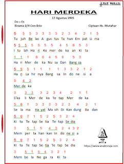 Not Angka Lagu 17 Agustus (Hari Merdeka)