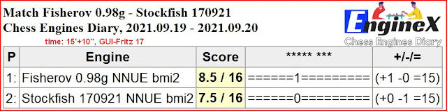 Chess Engines Diary - Tournaments 2021 - Page 13 2021.09.19.CEDR.MatchFisherov.0.98g.Stockfish