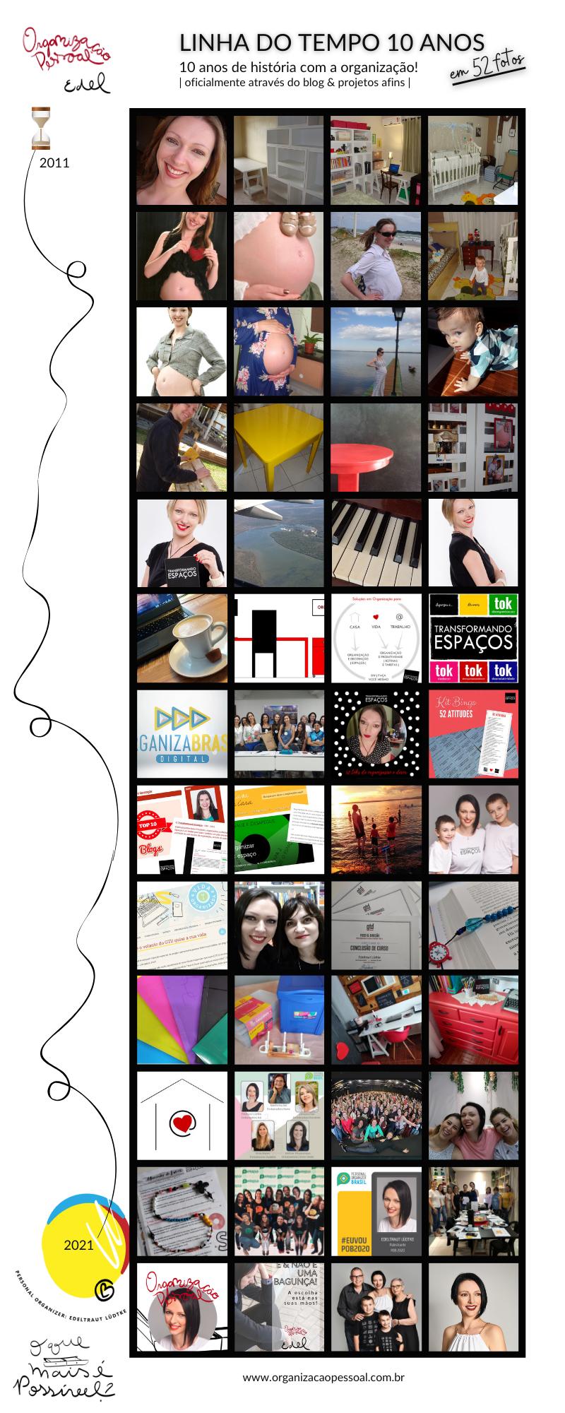 Infográfico: Linha do Tempo 10 anos de história do Organização Pessoal em 52 fotos!