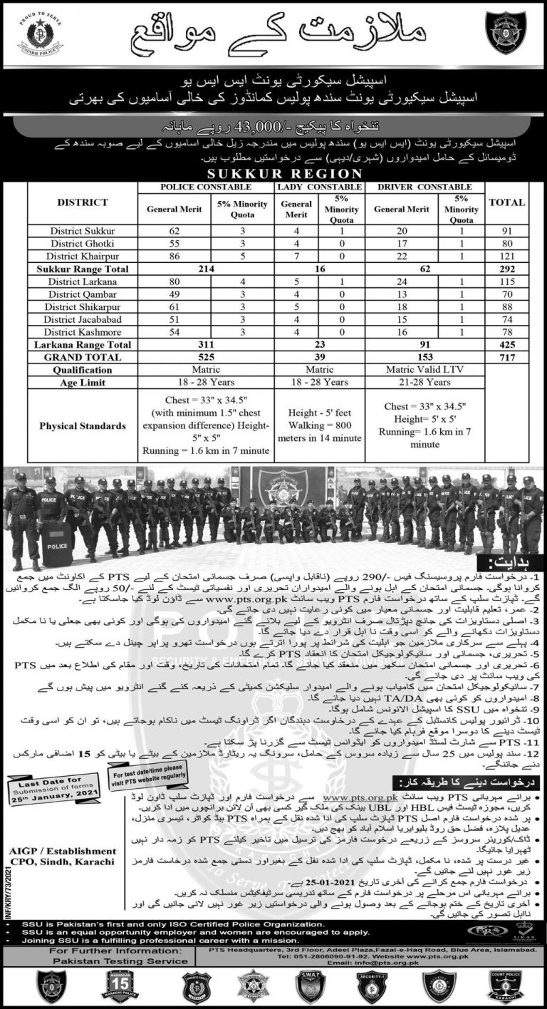 Police Special Security Unit Jobs 2021| Online Apply | PTS Application Form | PTS Jobs | www.merenukkri.com