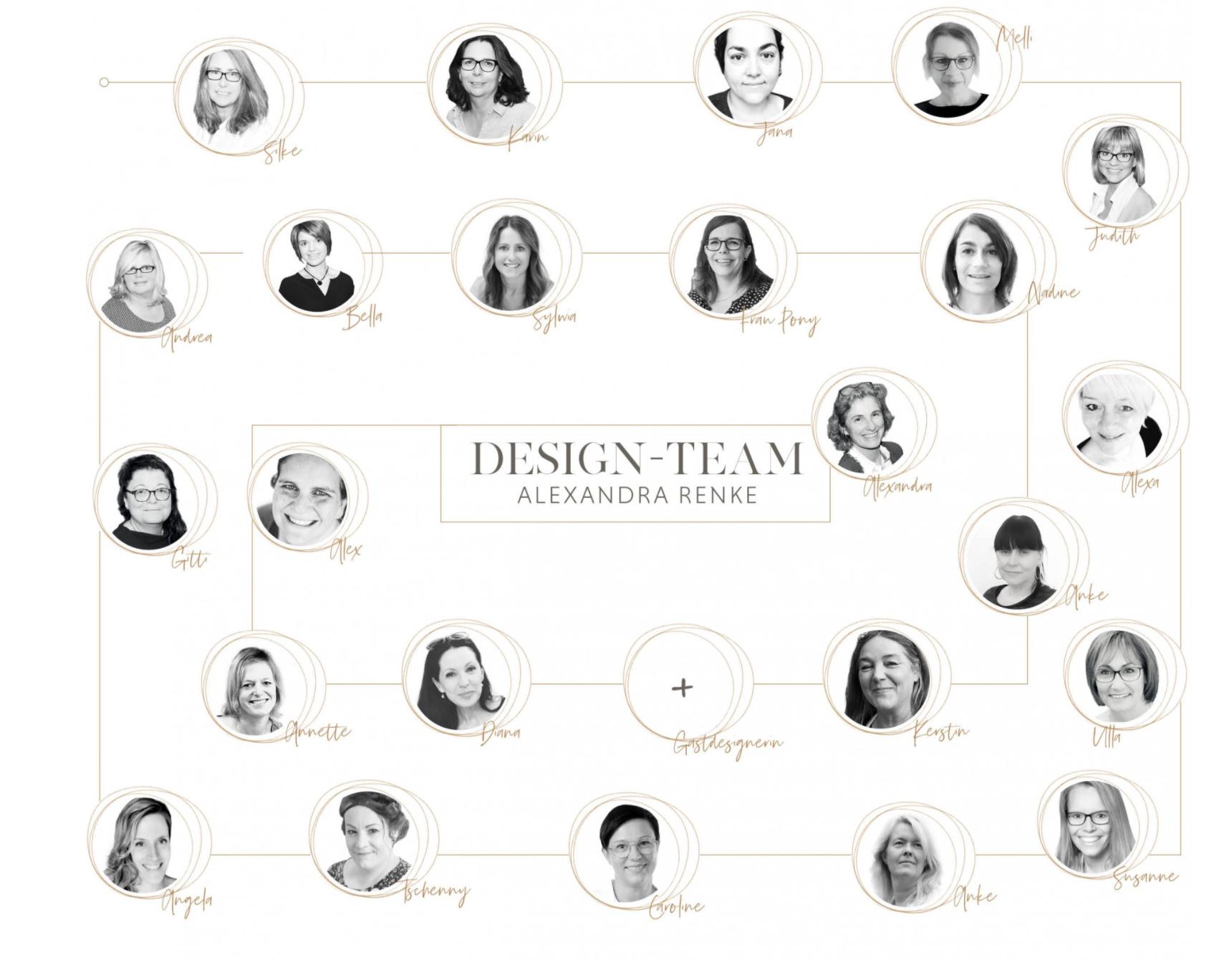 designteam alexandra renke 2021