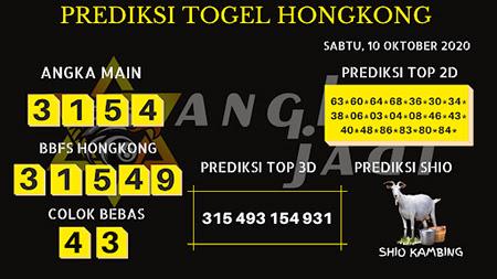 Prediksi Angka Jitu Togel Hongkong Sabtu 10 Oktober 2020