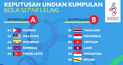 Kedudukan Carta Bolasepak Sukan SEA 2019 Malaysia