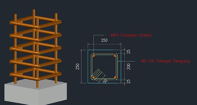 Cara menghitung kebutuhan besi beton